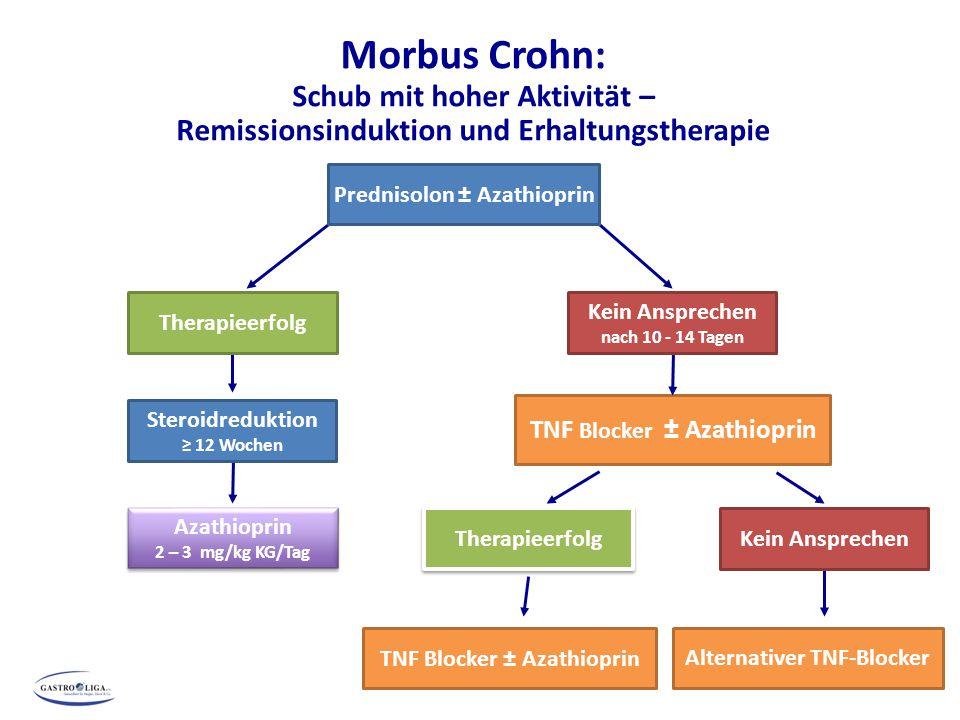 Morbus Crohn: Schub mit hoher Aktivität –