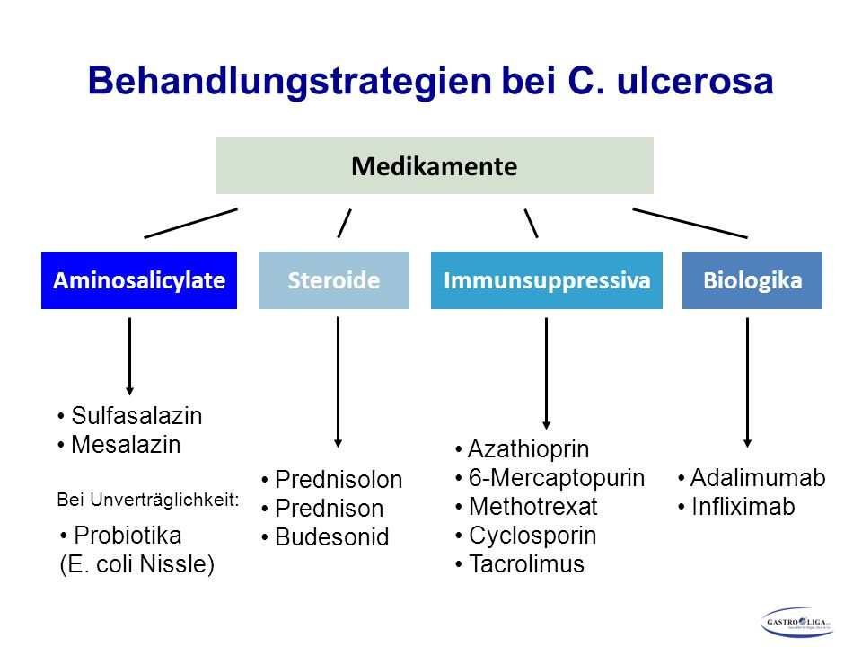 Behandlungstrategien bei C. ulcerosa