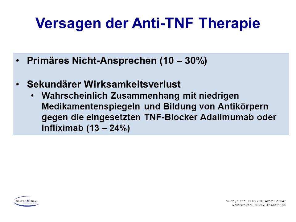 Versagen der Anti-TNF Therapie