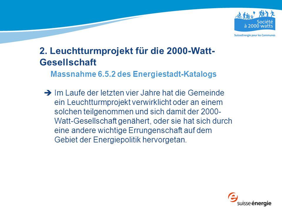 2. Leuchtturmprojekt für die 2000-Watt-Gesellschaft
