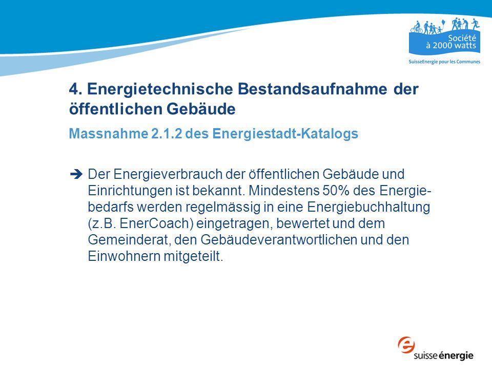 4. Energietechnische Bestandsaufnahme der öffentlichen Gebäude