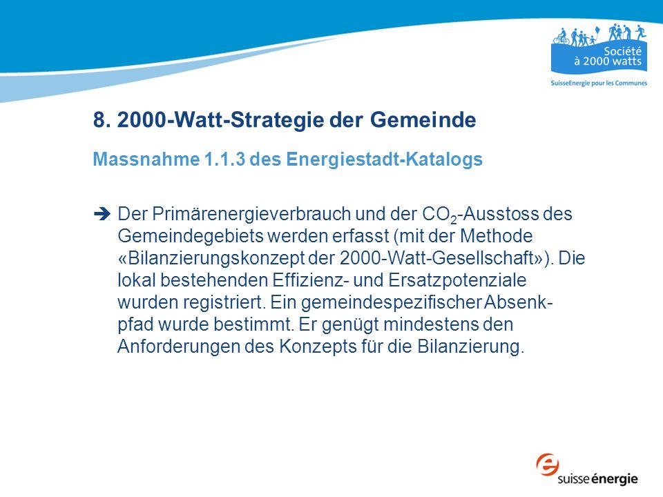 8. 2000-Watt-Strategie der Gemeinde