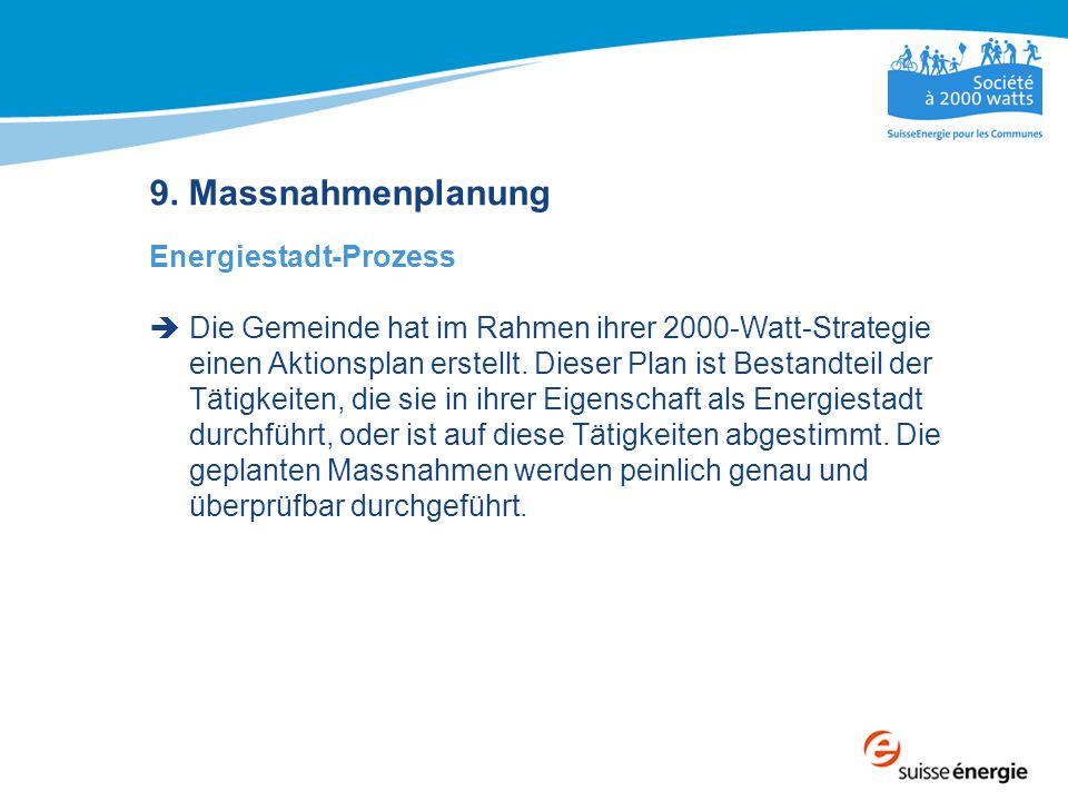 9. Massnahmenplanung Energiestadt-Prozess