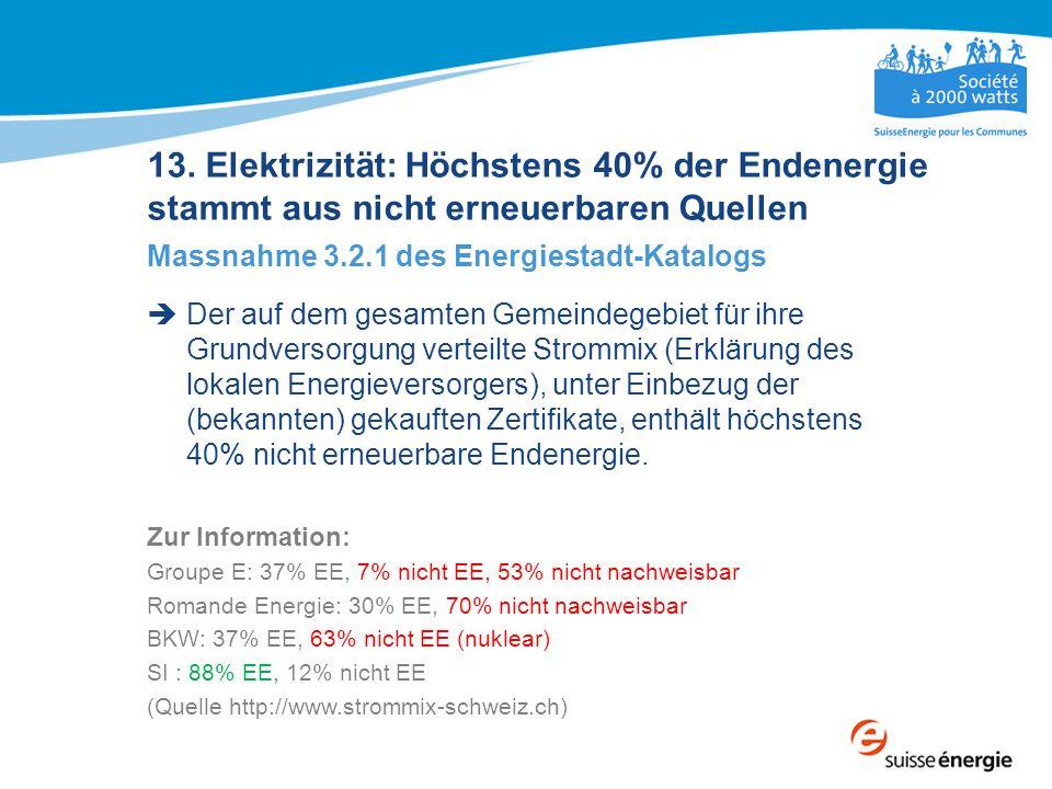 13. Elektrizität: Höchstens 40% der Endenergie stammt aus nicht erneuerbaren Quellen