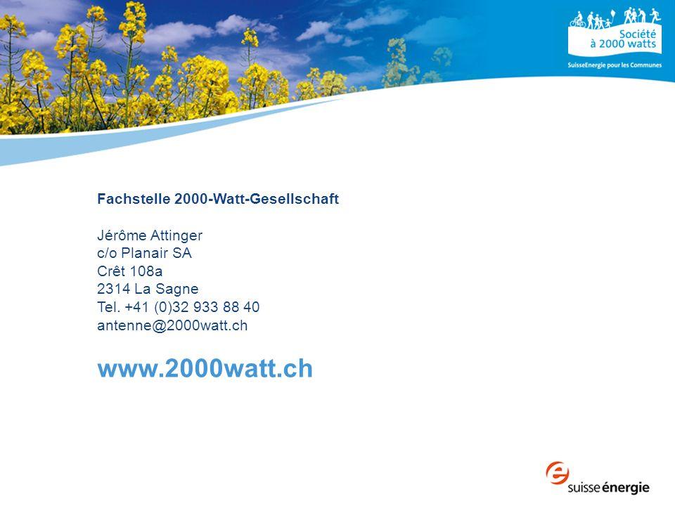www.2000watt.ch Fachstelle 2000-Watt-Gesellschaft