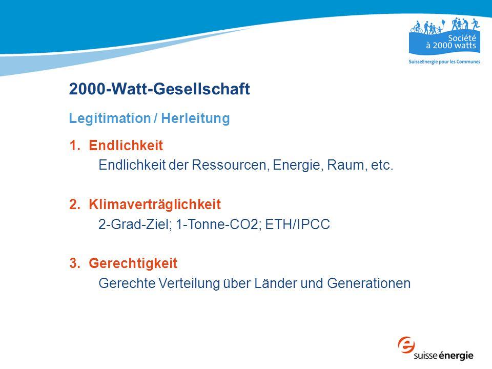 2000-Watt-Gesellschaft Legitimation / Herleitung Endlichkeit