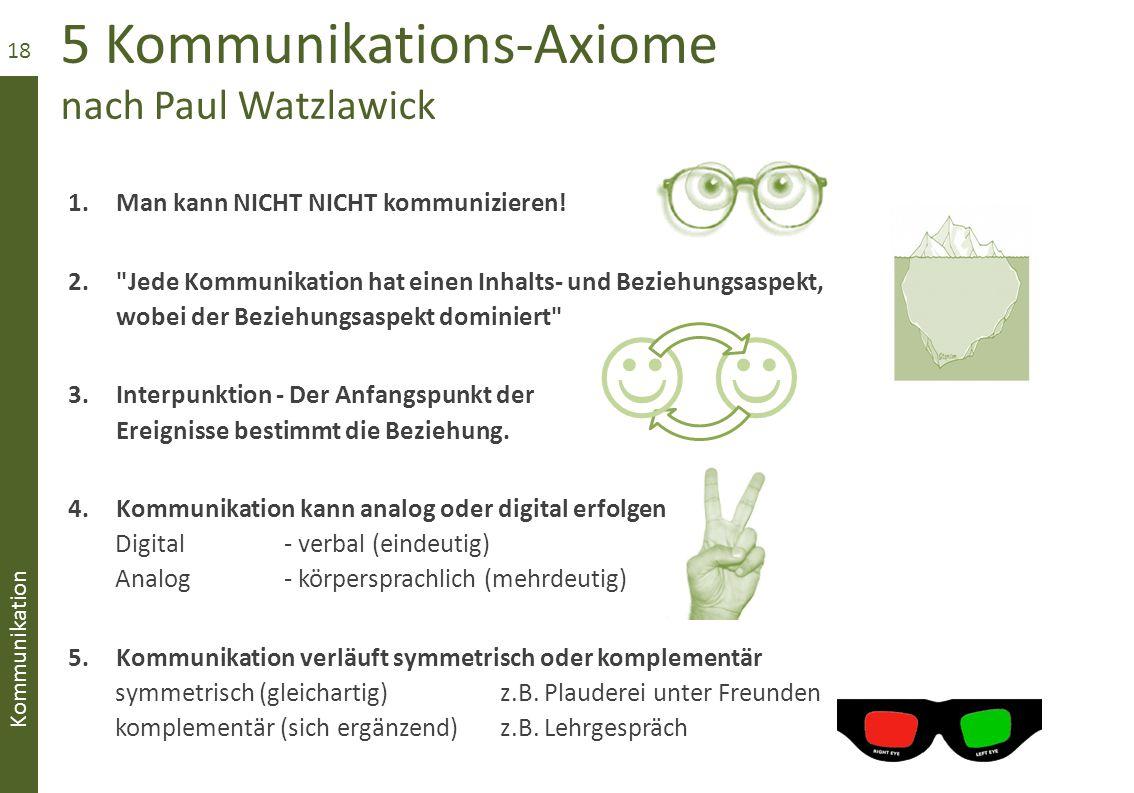 5 Kommunikations-Axiome nach Paul Watzlawick