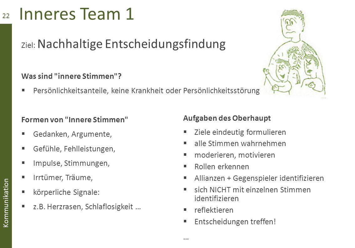 Inneres Team 1 Ziel: Nachhaltige Entscheidungsfindung