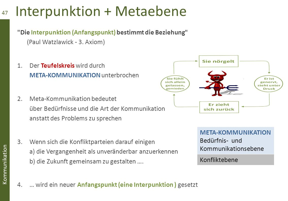 Interpunktion + Metaebene
