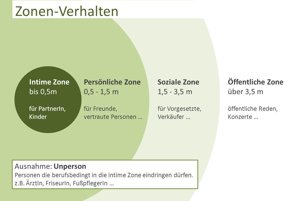 Zonen-Verhalten Intime Zone bis 0,5m Persönliche Zone 0,5 - 1,5 m