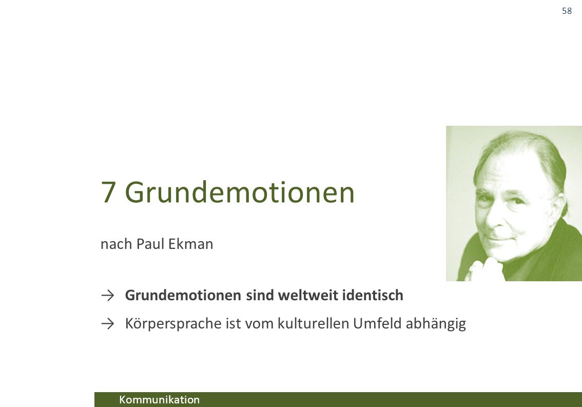7 Grundemotionen nach Paul Ekman
