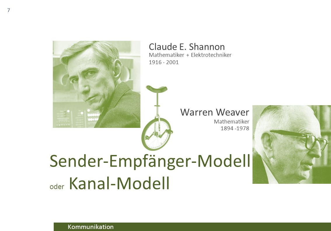 Sender-Empfänger-Modell oder Kanal-Modell