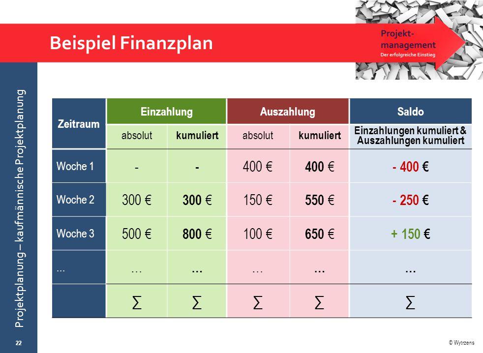 Einzahlungen kumuliert & Auszahlungen kumuliert