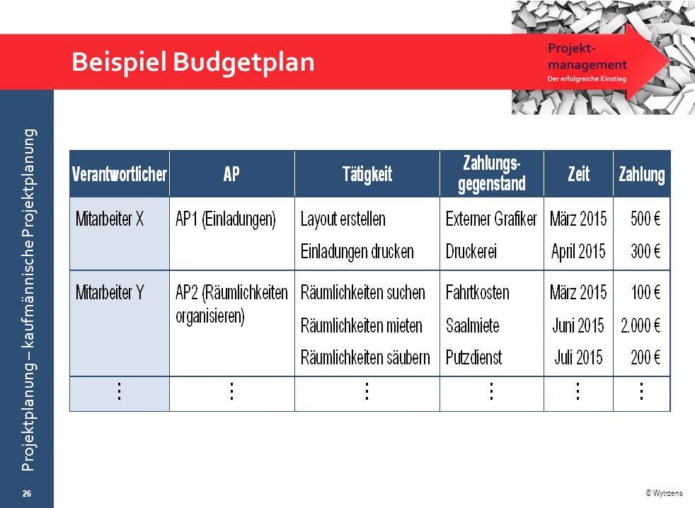 Beispiel Budgetplan