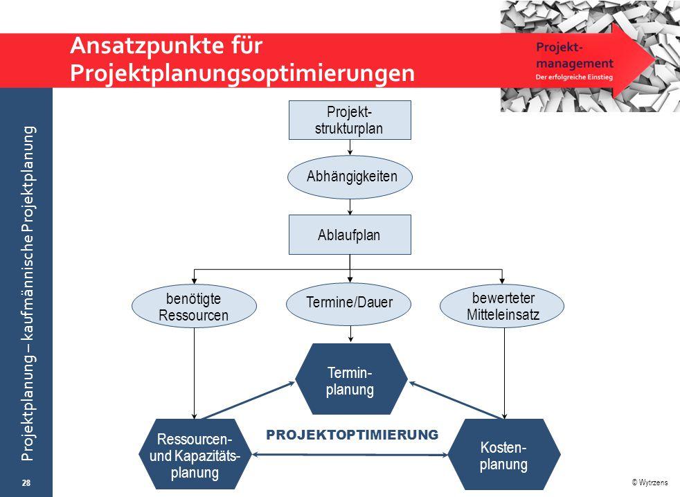 Ansatzpunkte für Projektplanungsoptimierungen