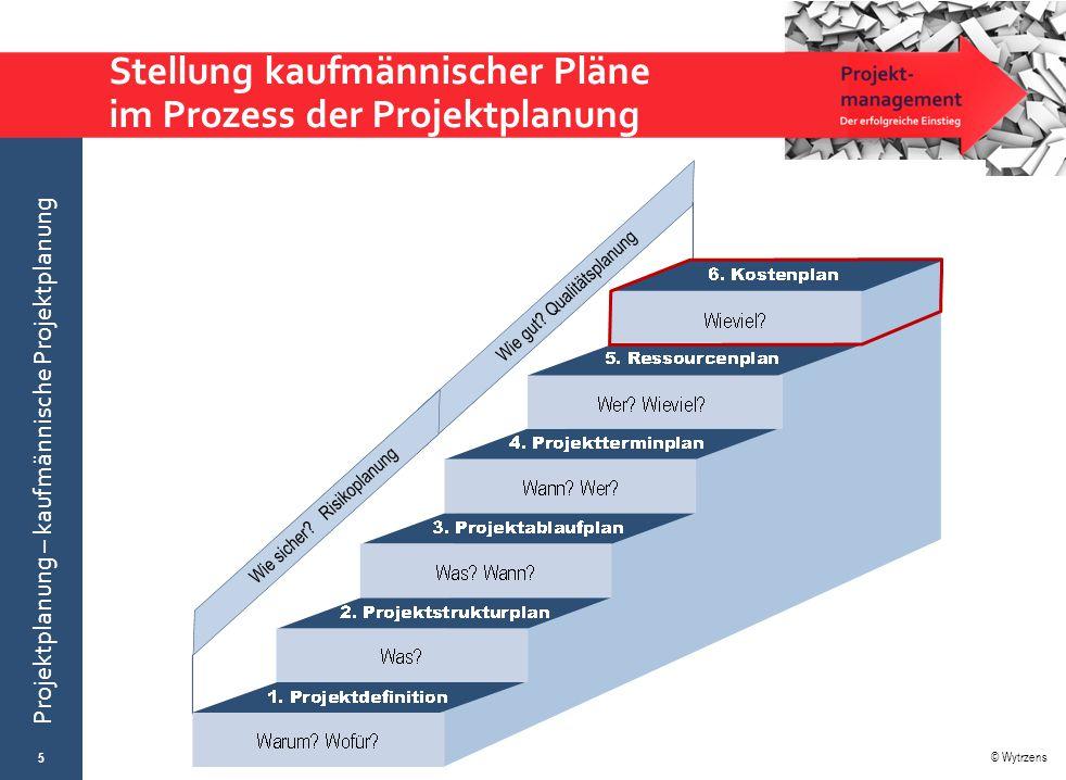 Stellung kaufmännischer Pläne im Prozess der Projektplanung