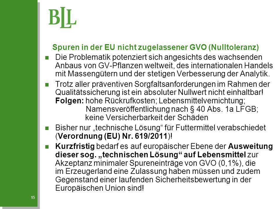 Spuren in der EU nicht zugelassener GVO (Nulltoleranz)