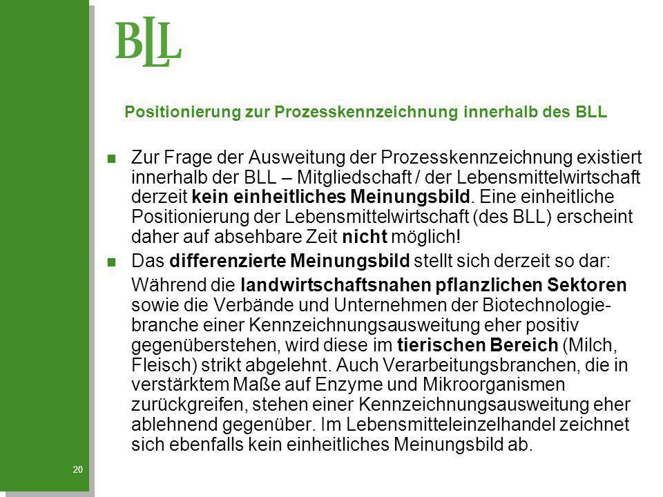 Positionierung zur Prozesskennzeichnung innerhalb des BLL
