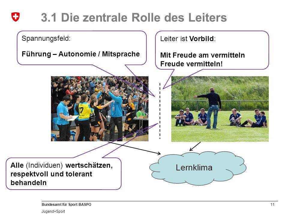 3.1 Die zentrale Rolle des Leiters