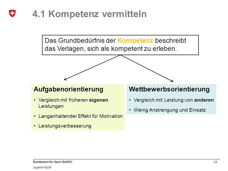 4.1 Kompetenz vermitteln Das Grundbedürfnis der Kompetenz beschreibt das Verlagen, sich als kompetent zu erleben.