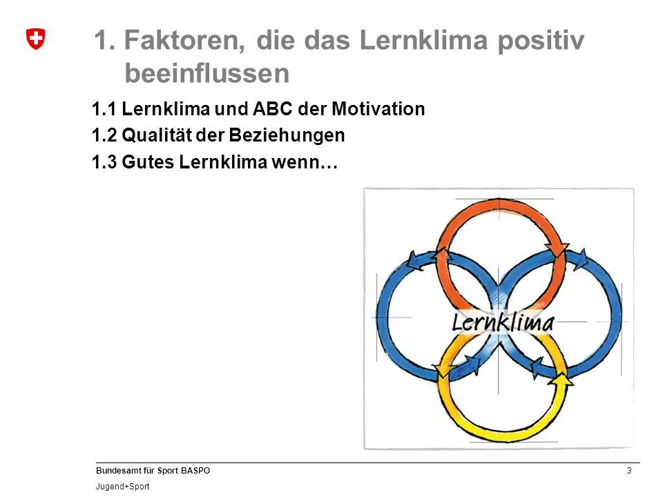 1. Faktoren, die das Lernklima positiv beeinflussen