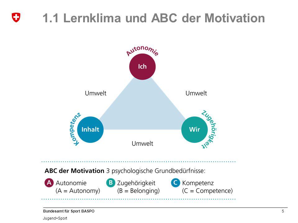 1.1 Lernklima und ABC der Motivation