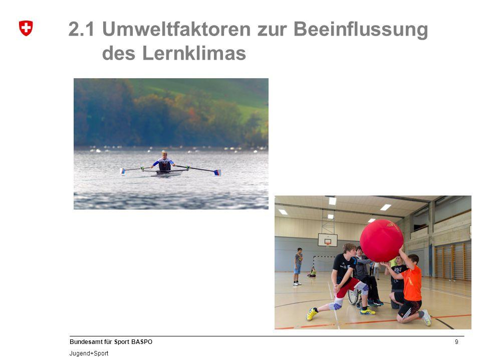 2.1 Umweltfaktoren zur Beeinflussung des Lernklimas
