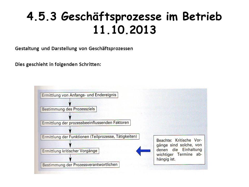 4.5.3 Geschäftsprozesse im Betrieb 11.10.2013