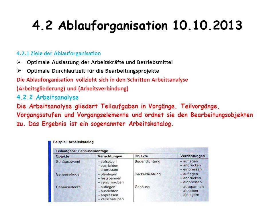 4.2 Ablauforganisation 10.10.2013 4.2.1 Ziele der Ablauforganisation
