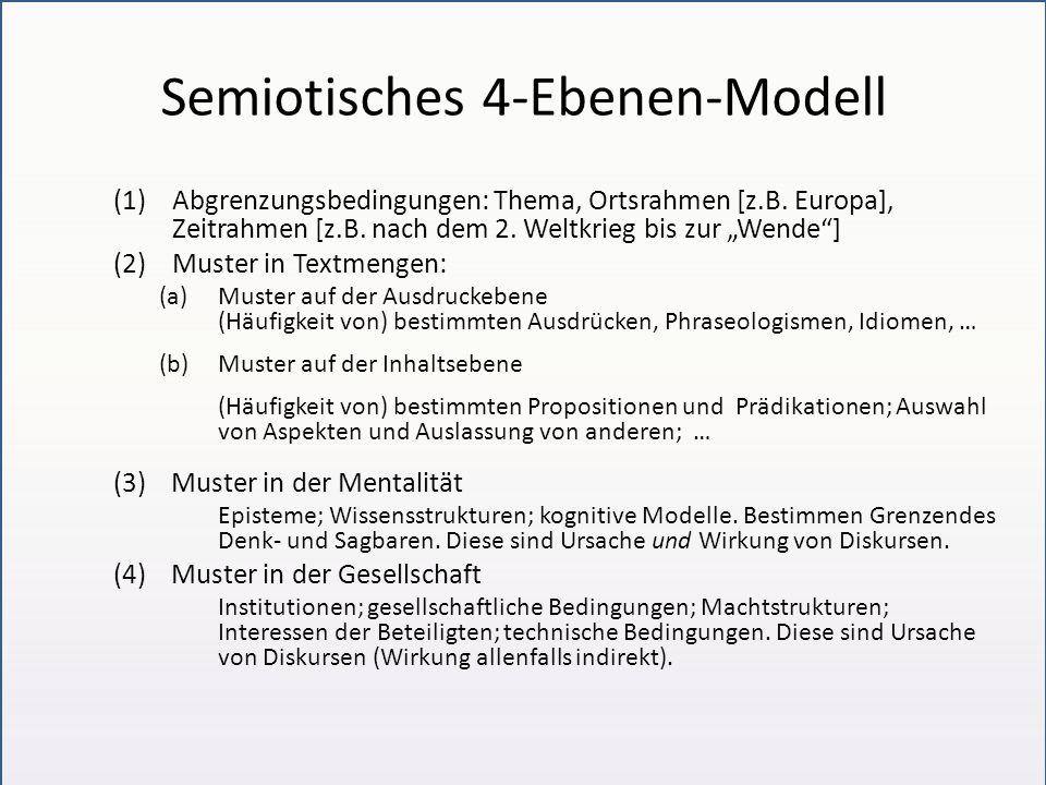 Semiotisches 4-Ebenen-Modell