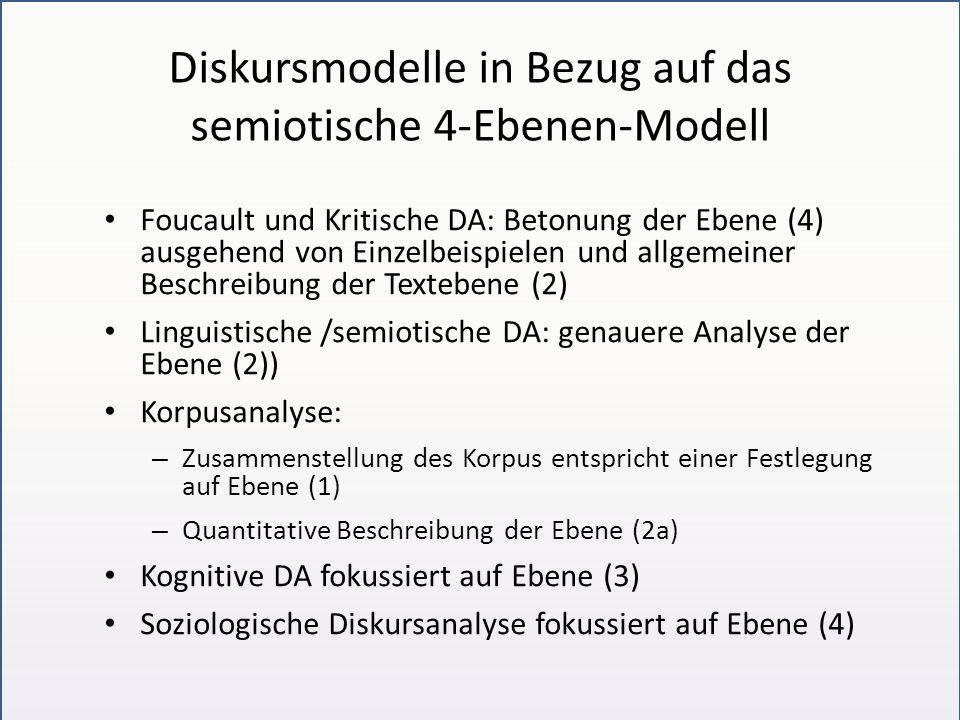 Diskursmodelle in Bezug auf das semiotische 4-Ebenen-Modell