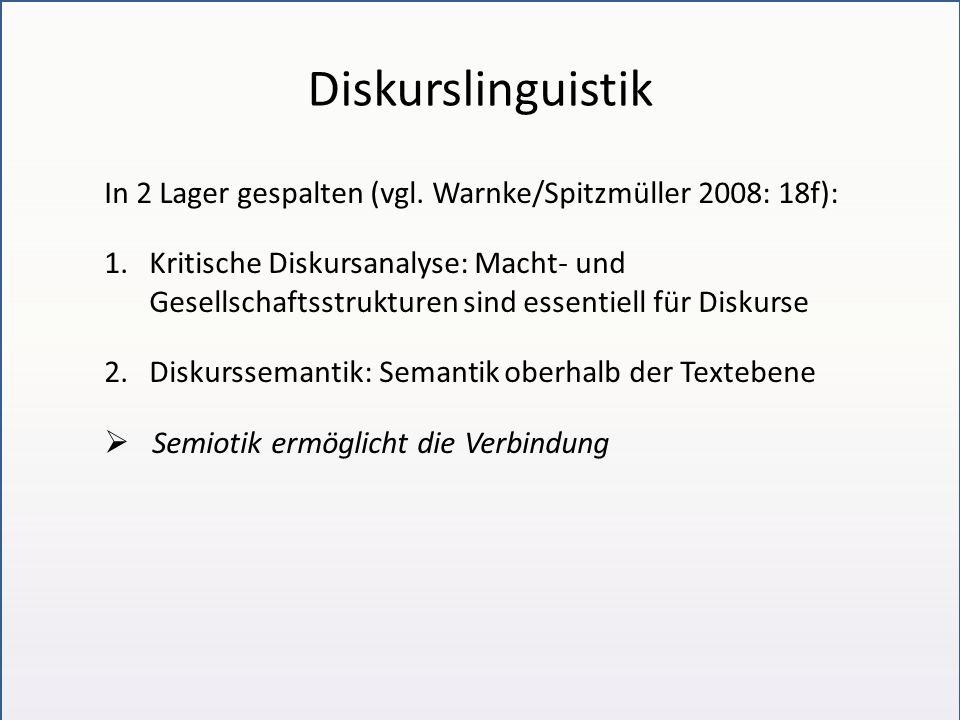 Diskurslinguistik In 2 Lager gespalten (vgl. Warnke/Spitzmüller 2008: 18f):