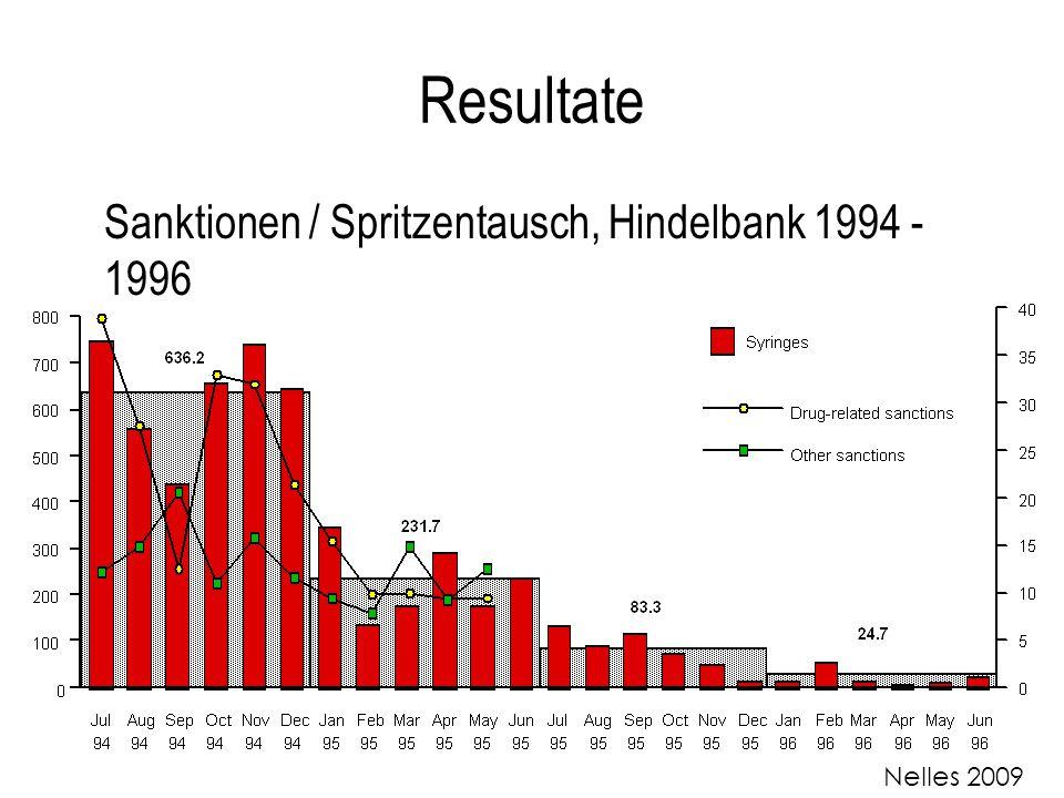 Resultate Sanktionen / Spritzentausch, Hindelbank 1994 - 1996