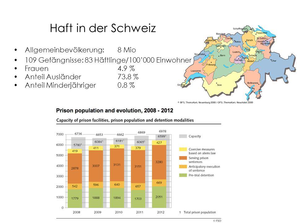 Haft in der Schweiz Allgemeinbevölkerung: 8 Mio