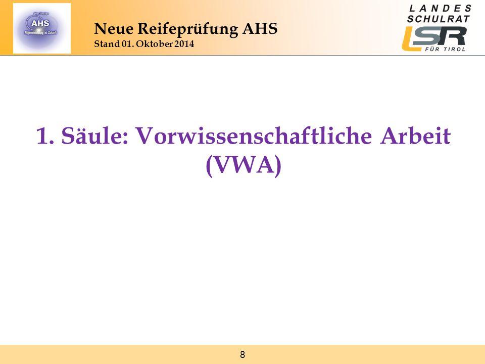 1. Säule: Vorwissenschaftliche Arbeit (VWA)