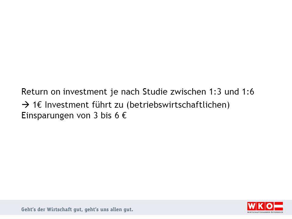 Return on investment je nach Studie zwischen 1:3 und 1:6