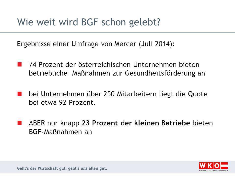 Wie weit wird BGF schon gelebt