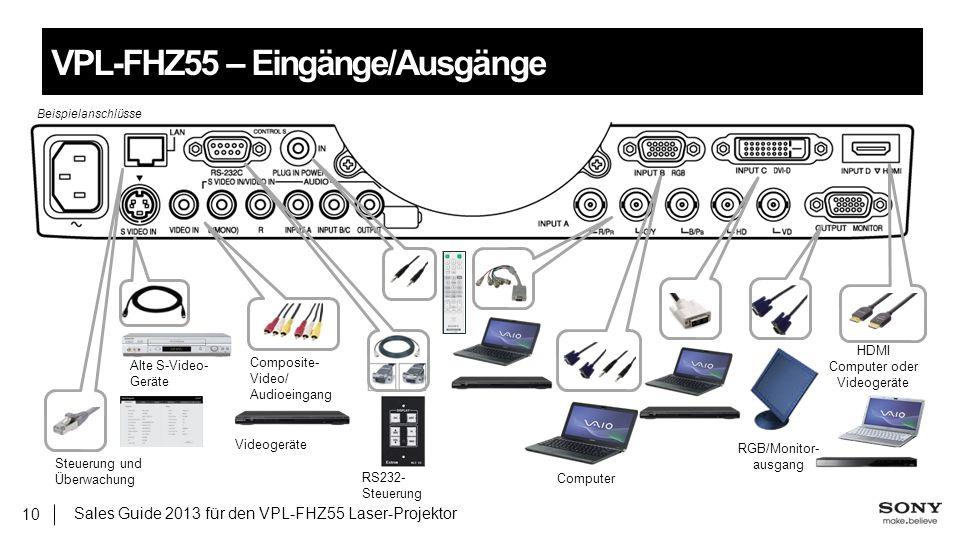 VPL-FHZ55 – Eingänge/Ausgänge
