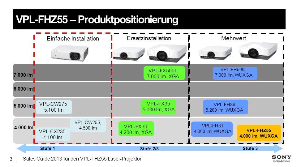 VPL-FHZ55 – Produktpositionierung