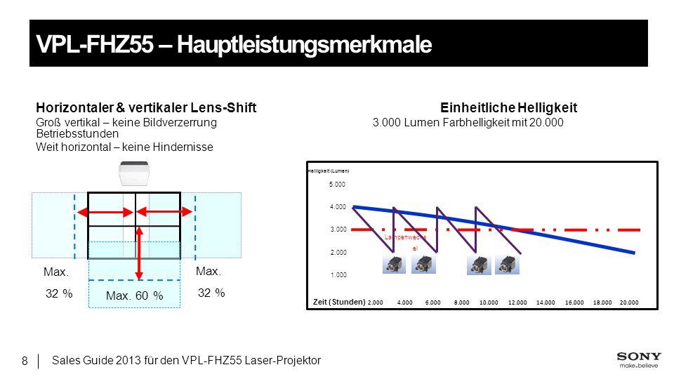 VPL-FHZ55 – Hauptleistungsmerkmale
