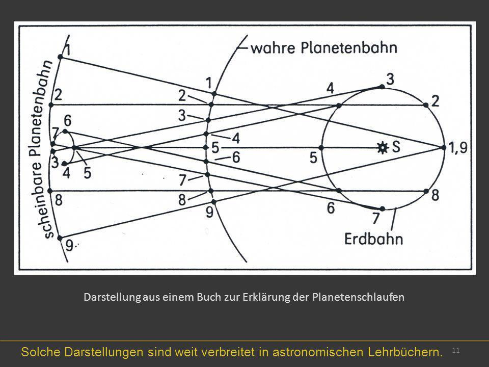 Darstellung aus einem Buch zur Erklärung der Planetenschlaufen