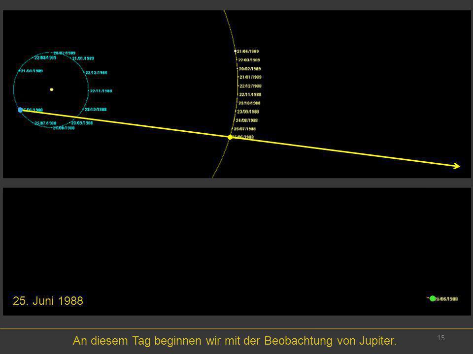 25. Juni 1988 An diesem Tag beginnen wir mit der Beobachtung von Jupiter.