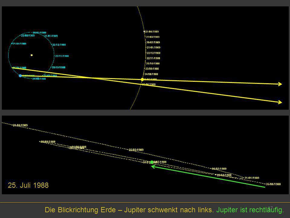 25. Juli 1988 Die Blickrichtung Erde – Jupiter schwenkt nach links. Jupiter ist rechtläufig.