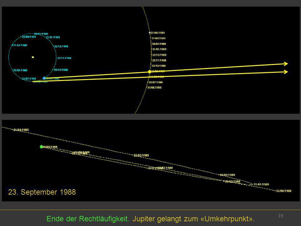 23. September 1988 Ende der Rechtläufigkeit. Jupiter gelangt zum «Umkehrpunkt».