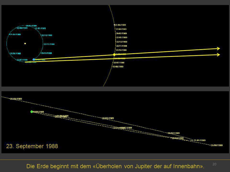 23. September 1988 Die Erde beginnt mit dem «Überholen von Jupiter der auf Innenbahn».