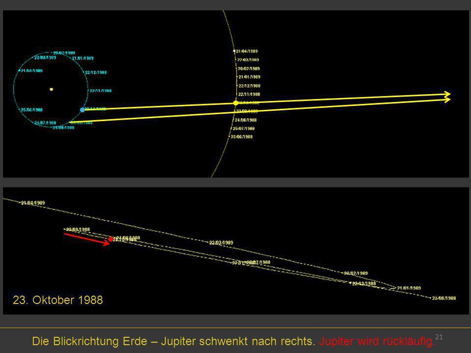 23. Oktober 1988 Die Blickrichtung Erde – Jupiter schwenkt nach rechts. Jupiter wird rückläufig.