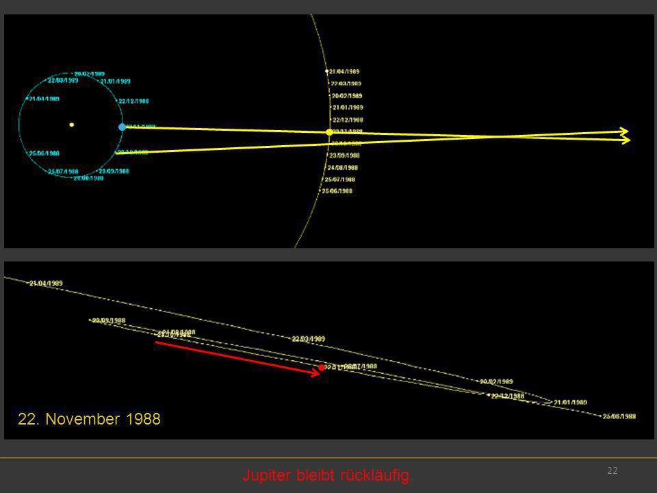 22. November 1988 Jupiter bleibt rückläufig.