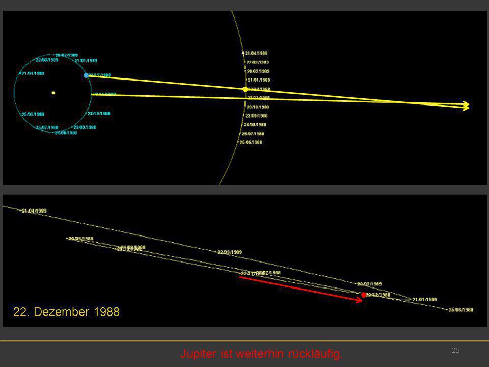 22. Dezember 1988 Jupiter ist weiterhin rückläufig.
