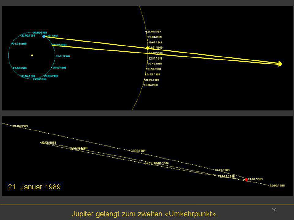 21. Januar 1989 Jupiter gelangt zum zweiten «Umkehrpunkt».