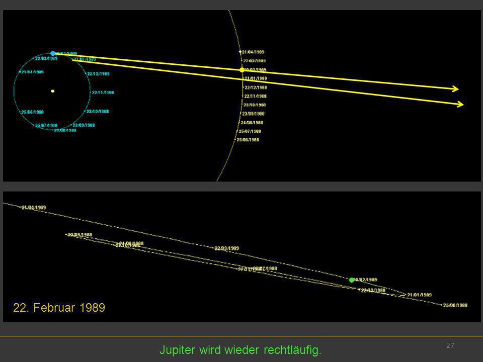 22. Februar 1989 Jupiter wird wieder rechtläufig.